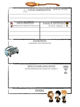 Potter Scientific Method and Science Tools