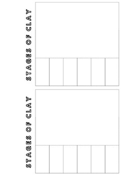 Pottery Lap Book Templates