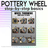 Pottery Wheel Throwing Basics Step by Step