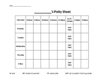 Potty Schedule