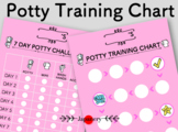 Potty Training Chart [PINK] Printable トイレトレーニング表 デジタルプリント[ピンク]