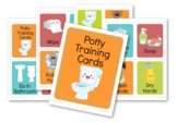 Potty Training Visual Schedule