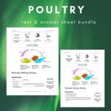 Poultry Test & Answer Sheet BUNDLE
