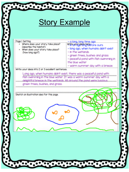 Pourquoi Story Writing Graphic Organizer
