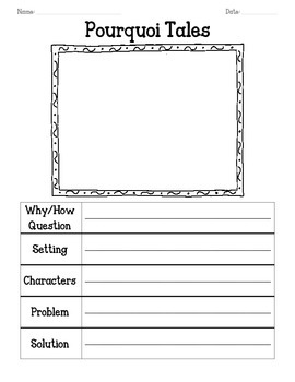 Pourquoi Tales Graphic Organizers, How and Why Stories