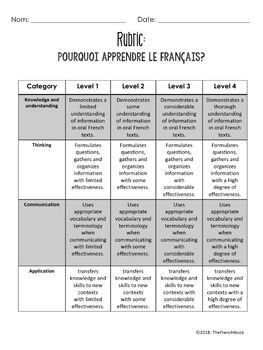 Pourquoi apprendre le français? Why take french? inquiry project