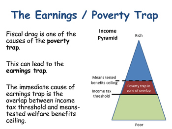 Poverty & Distribution of Income - The Earnings & Poverty Trap - Equality