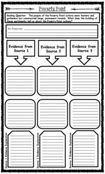 Poverty Point Extended Response Writing Task Graphic Organizer