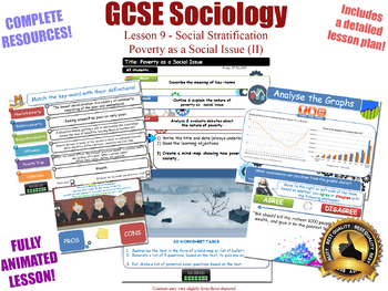 Poverty as a Social Issue (II) - Social Stratification (GCSE Sociology - L9/20)