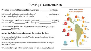 Poverty, the War on Drugs, and Migration in Latin America
