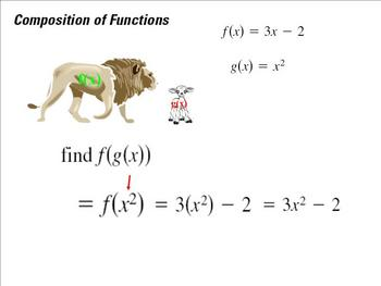 Power Functions, Operations with Functions