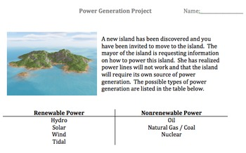 Power Generation Project: Comparing Renewable & Non-renewable Sources with Wikis