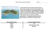 Power Generation Project: Comparing Renewable & Non-renewa