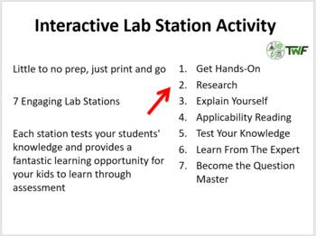 Power - Lab Station Activity