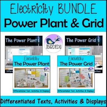 Electricity. Differentiated Science Literacy Packet. Power Plant and Power Grid.