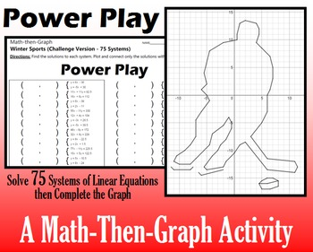Power Play - Challenge Version - 75 Systems & Coordinate Graphing Activity