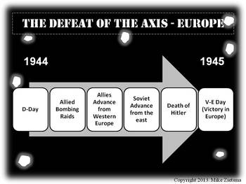 D-Day to V-E Day Powerpoint Lecture:  A Dynamic, Clear and Engaging Overview