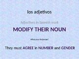 Power Point Notes for Adjectives in Spanish