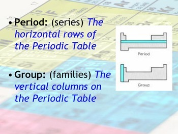 Periodic Trends: Set of 4 Power Points!