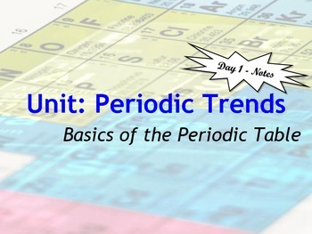 Periodic Trends Set Of 4 Power Points