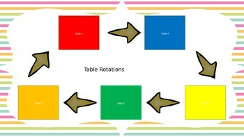 Power Point Table Rotation