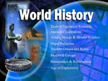 Power Point:  World History Collection