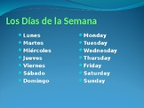 Power Point- Writing the date in Spanish