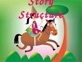 Power Point for Story Structure- Teacher's Pet