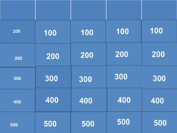 Power Point jeopardy Game Template