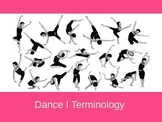 Power Point of Dance I Terminology