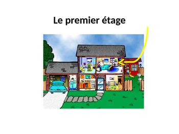 Power Point of Parts of the house and furnishings in French