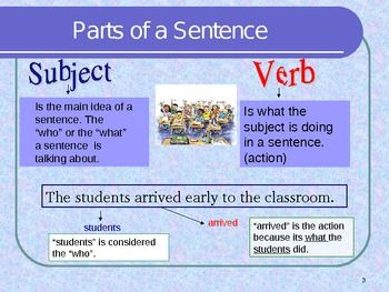 Power Point on Types of Sentences