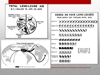 Power Point over the Neutrality Acts, Battle of Britain and Lend-Lease Policy