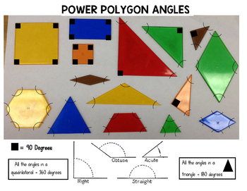 Power Polygon Resource Page