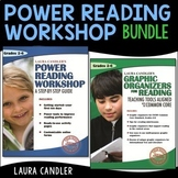 Reading Workshop and Reading Graphic Organizers Bundle
