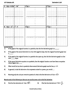Power Rule Lab Investigation using Geogebra