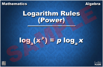 Power Rules of Logarithms Math Poster