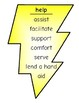 Power Verbs! Action Verb Posters
