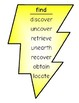 Power Verbs Action Verb Posters