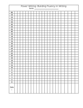 Power Writing Fluency Chart