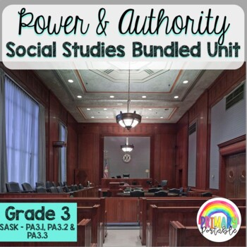 Power and Authority Bundled Unit- SK outcomes PA3.1, PA3.2 & PA3.3