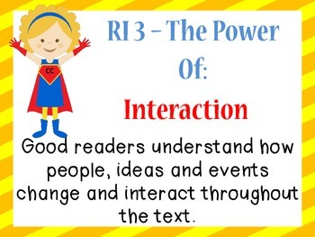 Power of Common Core Posters - Reading Informational Standards