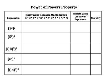 Power of Powers Property Guided Notes