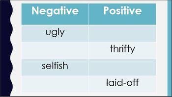 Power of Words 1-Week Unit