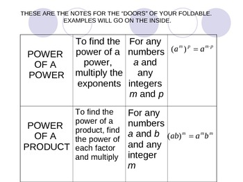 Power of a Power and Power of a Product Foldable