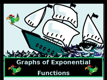 Power point Graphs of Exponential Functions with GUIDED NOTES