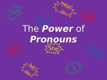 Power point: Pronoun- Antecedent Agreement