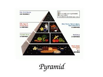 PowerPoint 3D shape pyramid