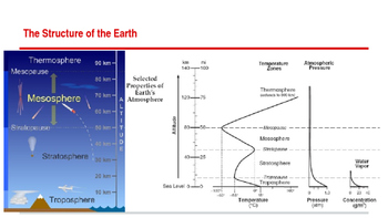 PowerPoint: Chapter 1: Planet Earth