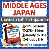 PowerPoint Companion for Middle Ages Japan (Medieval Japan) Interactive Notebook